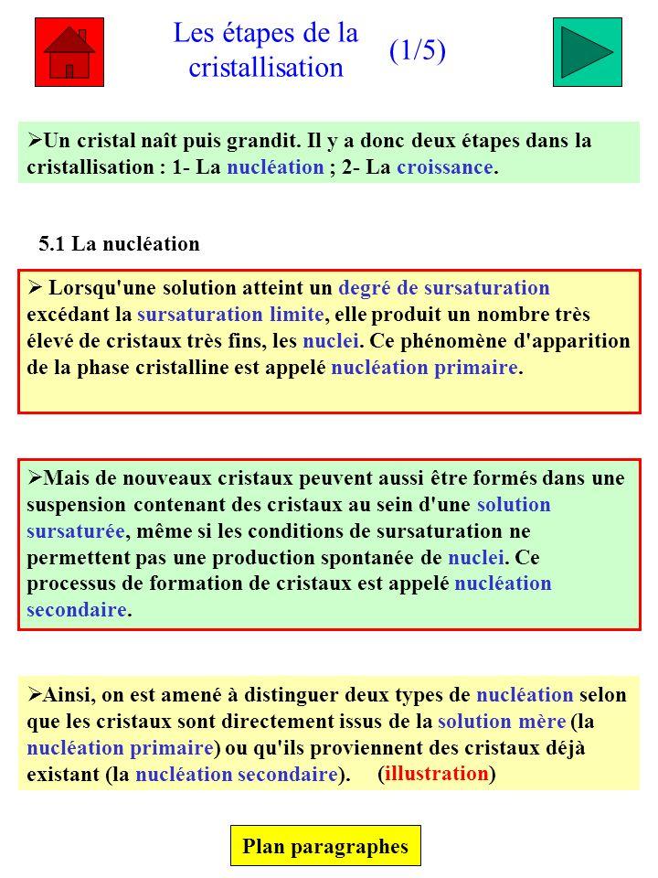 Les étapes de la cristallisation (1/5) tout (1/5) Un cristal naît puis grandit. Il y a donc deux étapes dans la cristallisation : 1- La nucléation ; 2
