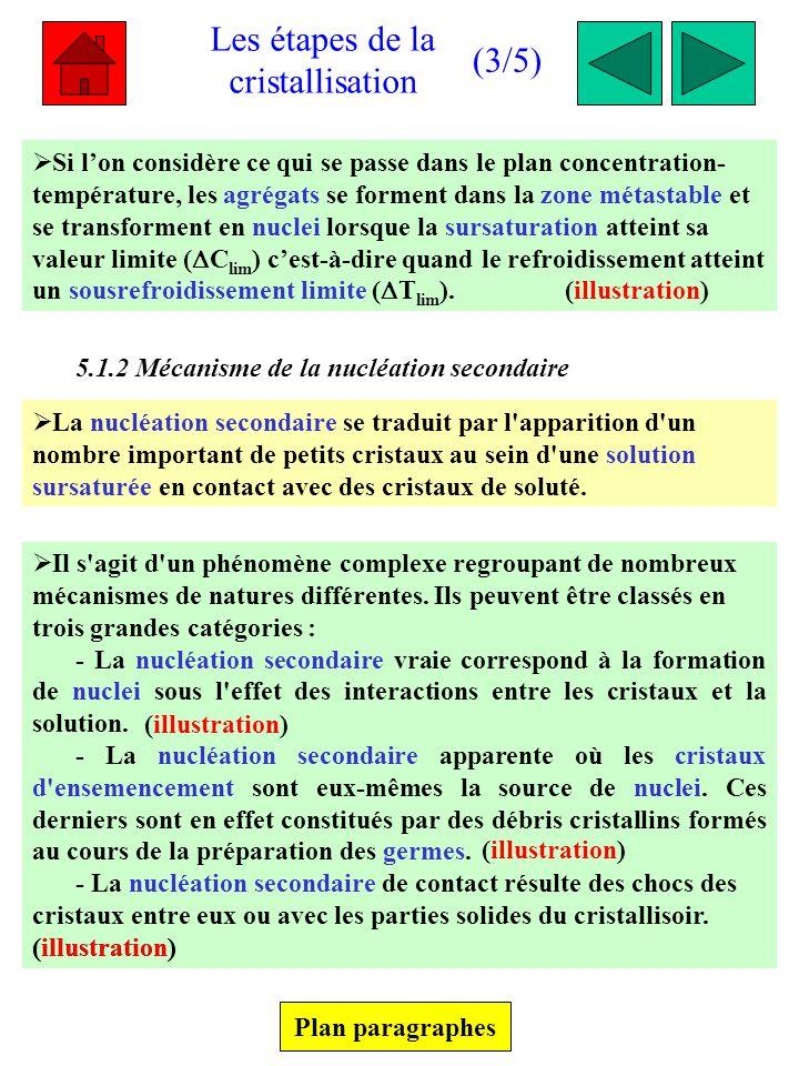 Les étapes de la cristallisation (3/5) tout (3/5) Si lon considère ce qui se passe dans le plan concentration- température, les agrégats se forment da