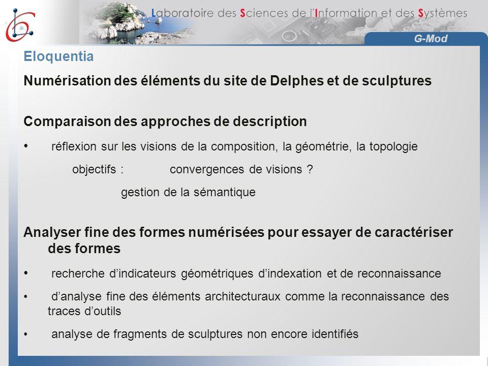 G-Mod Eloquentia Numérisation des éléments du site de Delphes et de sculptures Comparaison des approches de description réflexion sur les visions de l