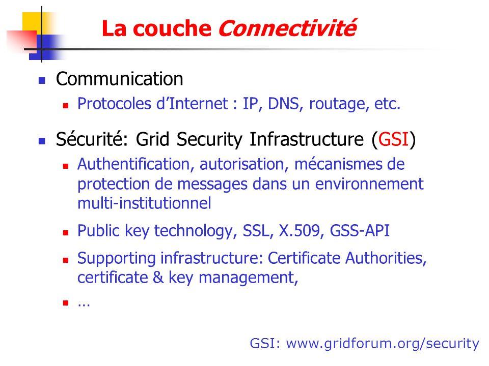 GSI: www.gridforum.org/security La couche Connectivité Communication Protocoles dInternet : IP, DNS, routage, etc. Sécurité: Grid Security Infrastruct