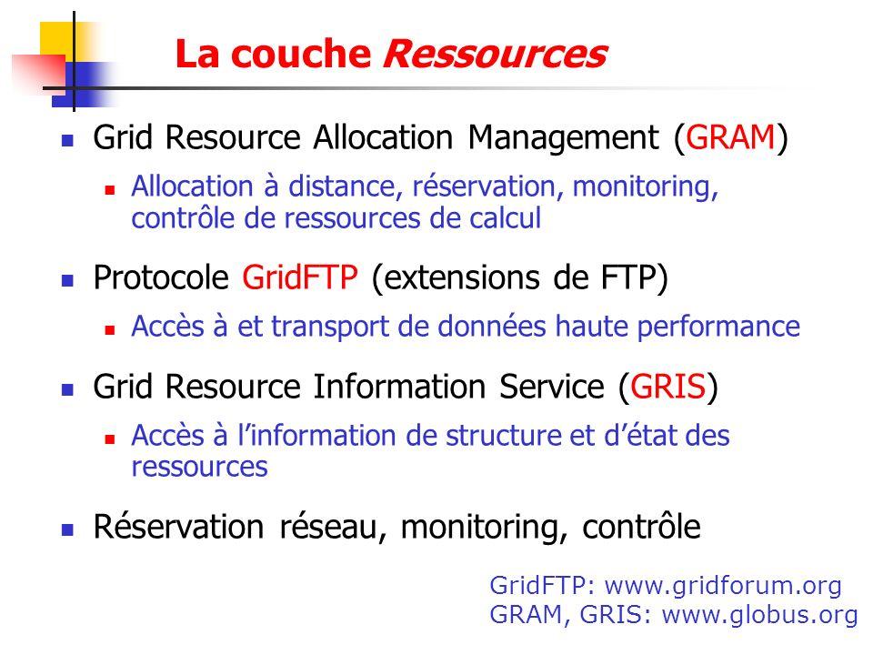 La couche Ressources Grid Resource Allocation Management (GRAM) Allocation à distance, réservation, monitoring, contrôle de ressources de calcul Proto
