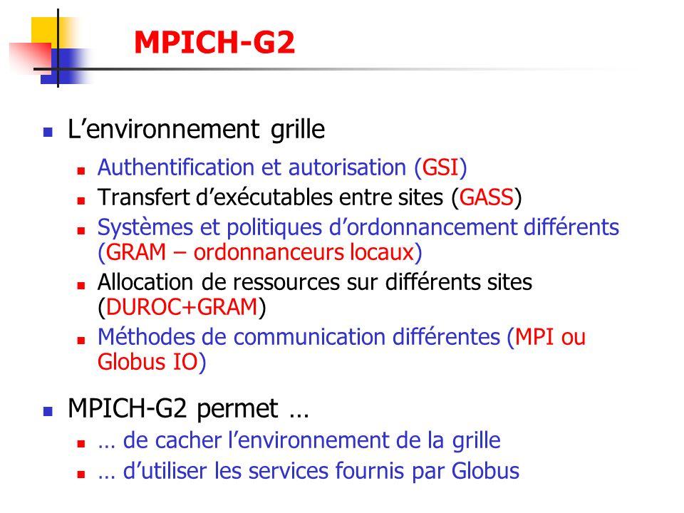 MPICH-G2 Lenvironnement grille Authentification et autorisation (GSI) Transfert dexécutables entre sites (GASS) Systèmes et politiques dordonnancement
