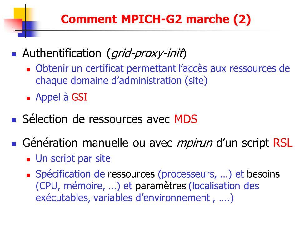 Authentification (grid-proxy-init) Obtenir un certificat permettant laccès aux ressources de chaque domaine dadministration (site) Appel à GSI Sélecti