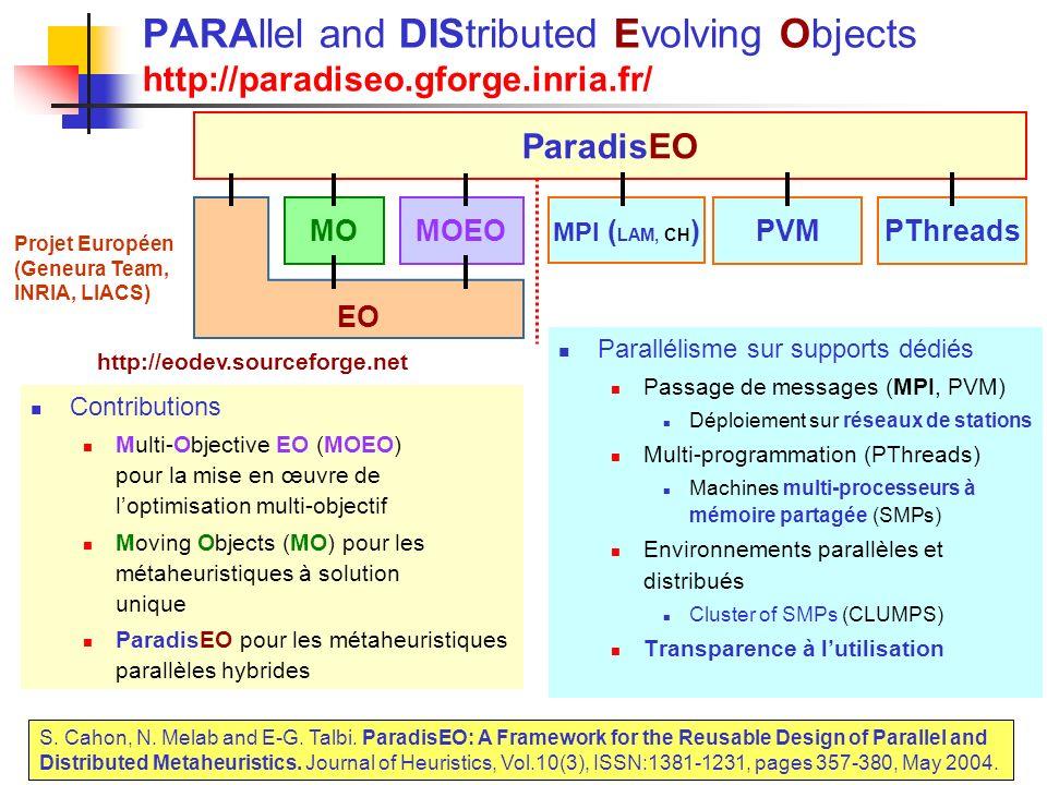 Contributions Multi-Objective EO (MOEO) pour la mise en œuvre de loptimisation multi-objectif Moving Objects (MO) pour les métaheuristiques à solution