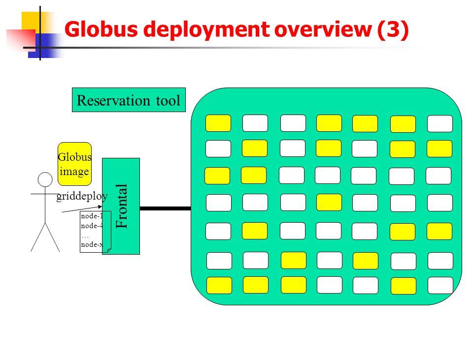 Frontal Reservation tool node-1 node-4 … node-x griddeploy Globus image Globus deployment overview (3)