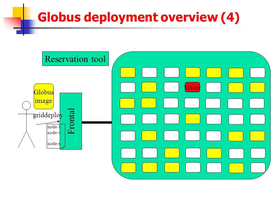 Master Frontal Reservation tool node-1 node-4 … node-x griddeploy Globus image Globus deployment overview (4)