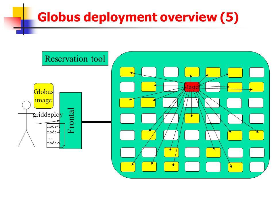 Frontal Reservation tool node-1 node-4 … node-x griddeploy Globus image Master Globus deployment overview (5)