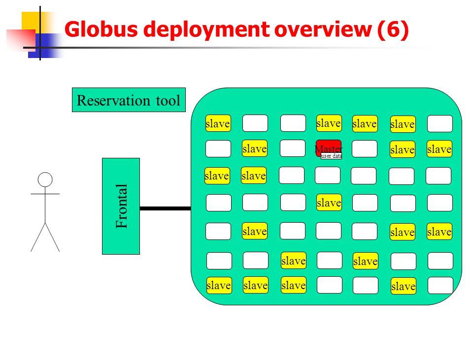 slave Master slave Frontal Reservation tool user data Globus deployment overview (6)
