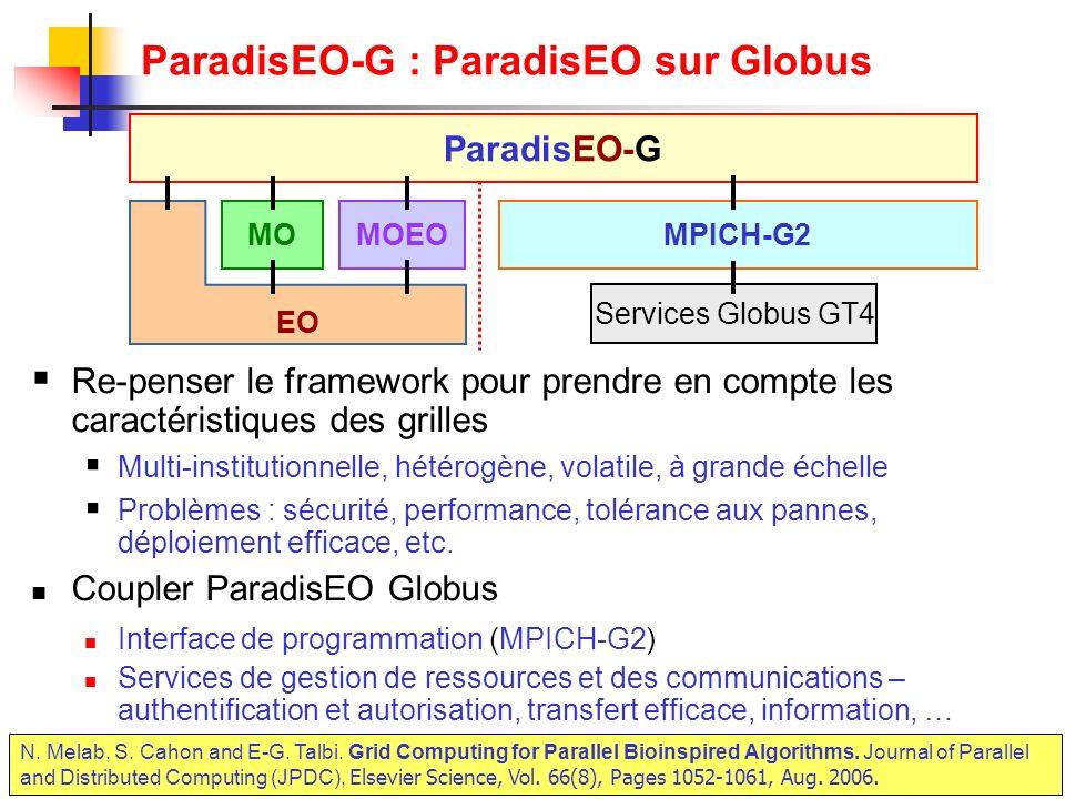 EO ParadisEO-G MOMOEO MPICH-G2 Re-penser le framework pour prendre en compte les caractéristiques des grilles Multi-institutionnelle, hétérogène, vola