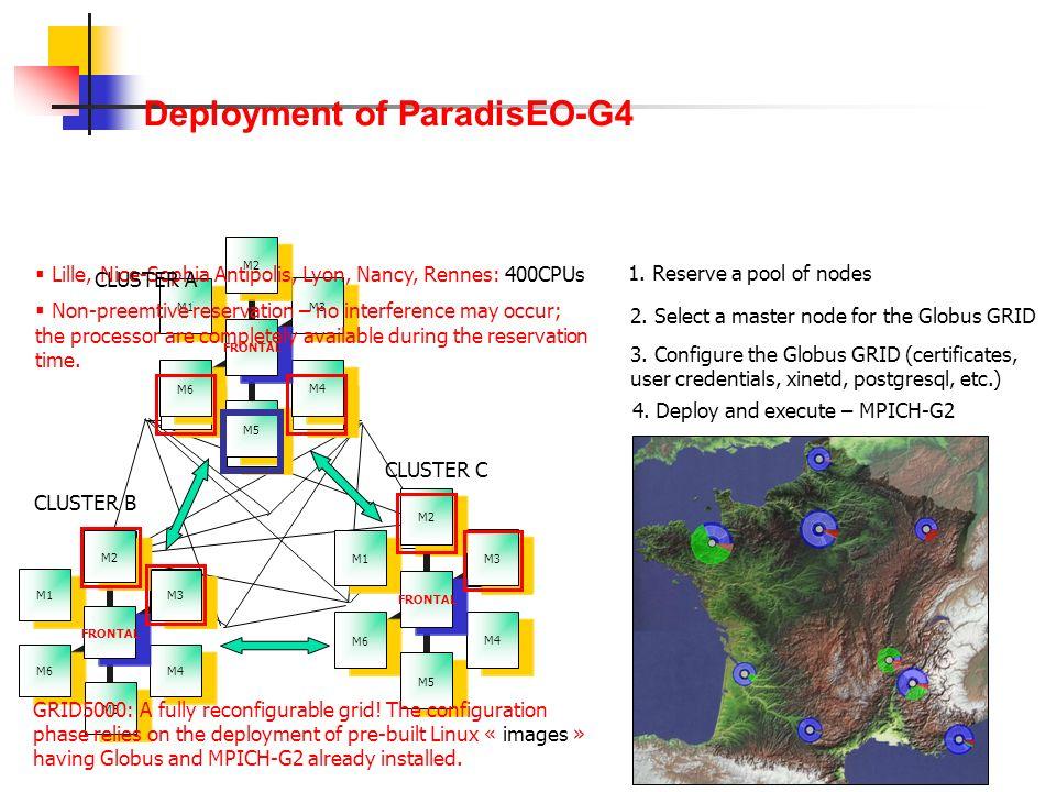 M3 M2 M6 M5 M4 FRONTAL M2M3M4M5M6M1 FRONTAL M2M3M4M5M6M1 FRONTAL M2M3M4M5M6M1 M3 Deployment of ParadisEO-G4 1. Reserve a pool of nodes 2. Select a mas