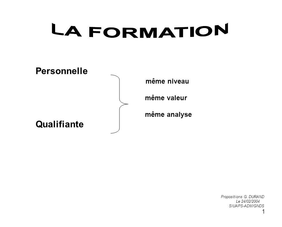 1 Personnelle même niveau même valeur même analyse Qualifiante Propositiions G. DURAND Le 24/02/2004 SIUAPS-ADM/GNDS