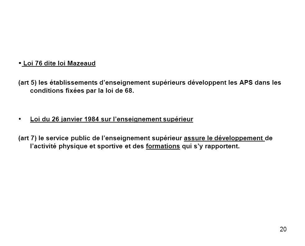 20 Loi 76 dite loi Mazeaud (art 5) les établissements denseignement supérieurs développent les APS dans les conditions fixées par la loi de 68. Loi du