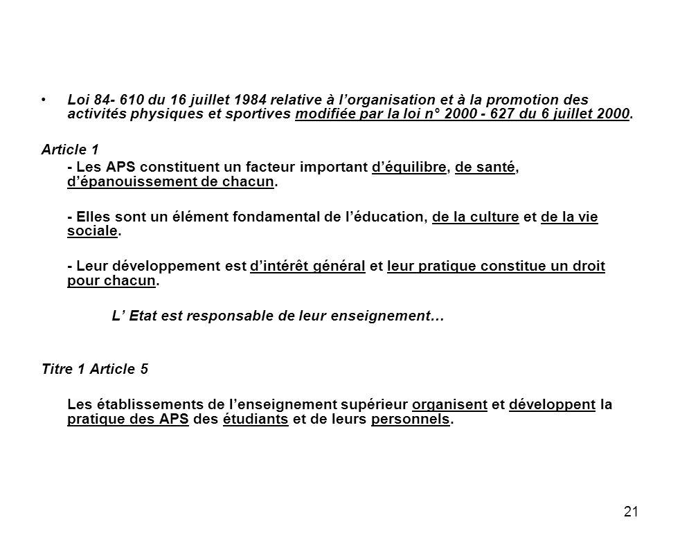 21 Loi 84- 610 du 16 juillet 1984 relative à lorganisation et à la promotion des activités physiques et sportives modifiée par la loi n° 2000 - 627 du