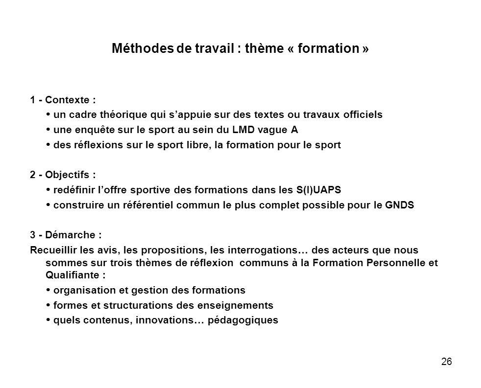 26 Méthodes de travail : thème « formation » 1 - Contexte : un cadre théorique qui sappuie sur des textes ou travaux officiels une enquête sur le spor