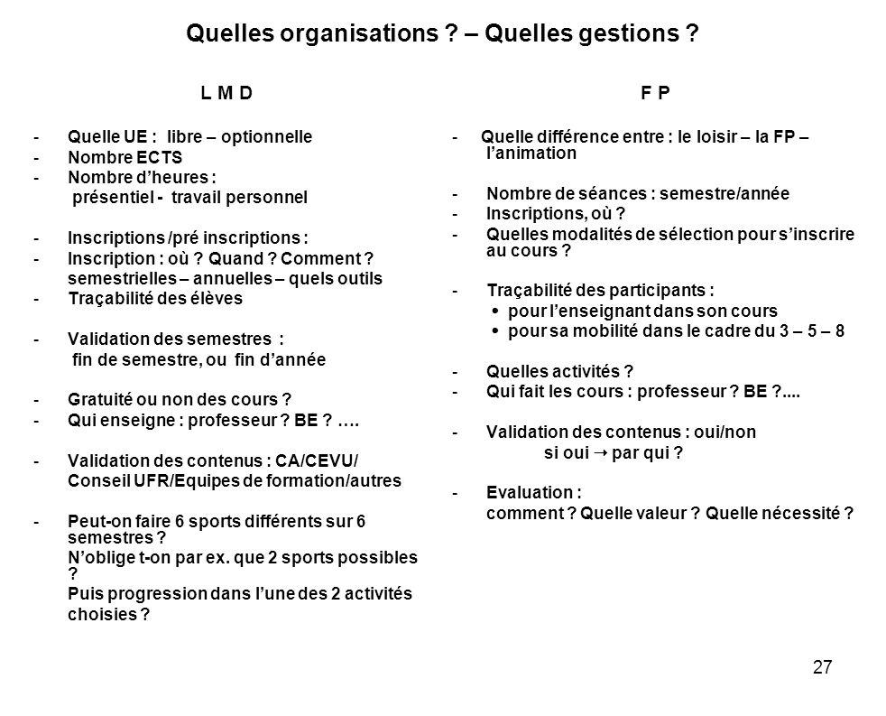 27 Quelles organisations ? – Quelles gestions ? L M D -Quelle UE : libre – optionnelle -Nombre ECTS -Nombre dheures : présentiel - travail personnel -