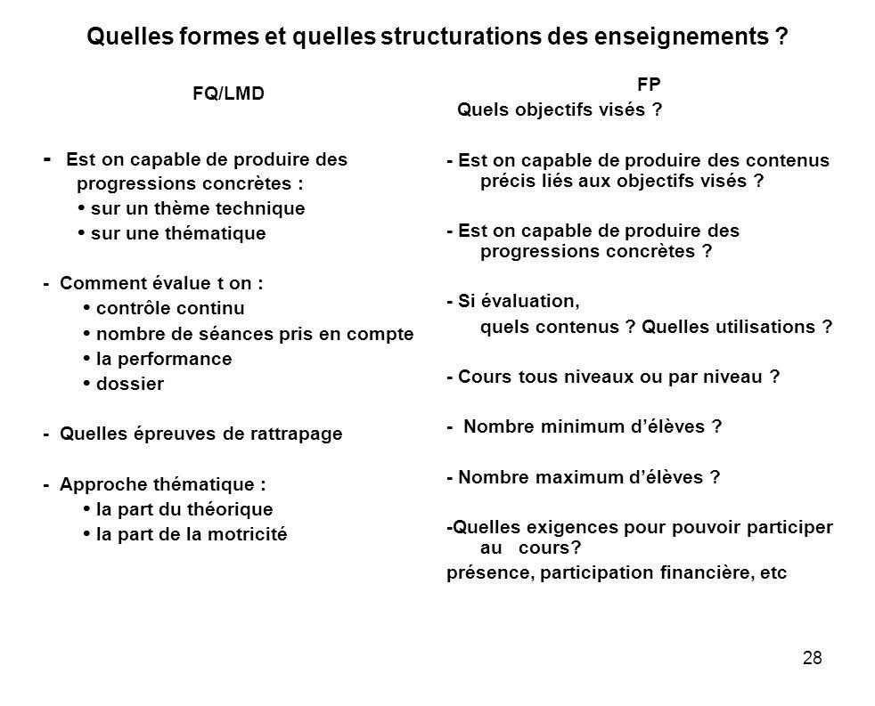 28 Quelles formes et quelles structurations des enseignements ? FQ/LMD - Est on capable de produire des progressions concrètes : sur un thème techniqu