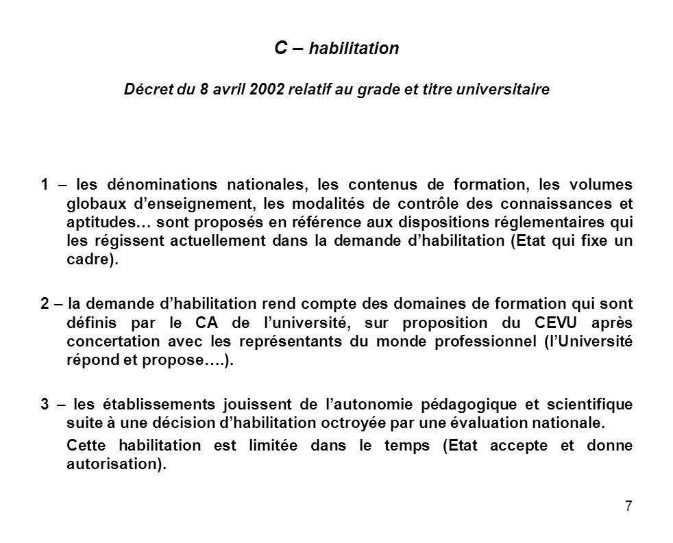 7 C – habilitation Décret du 8 avril 2002 relatif au grade et titre universitaire 1 – les dénominations nationales, les contenus de formation, les vol