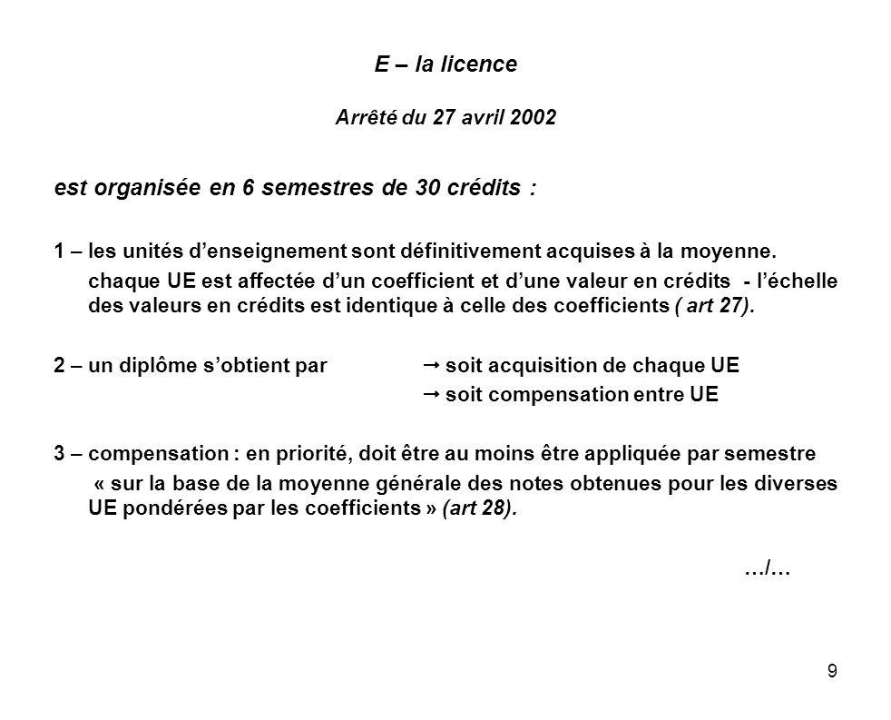9 E – la licence Arrêté du 27 avril 2002 est organisée en 6 semestres de 30 crédits : 1 – les unités denseignement sont définitivement acquises à la m