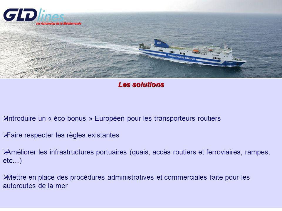 Les solutions Introduire un « éco-bonus » Européen pour les transporteurs routiers Faire respecter les règles existantes Améliorer les infrastructures