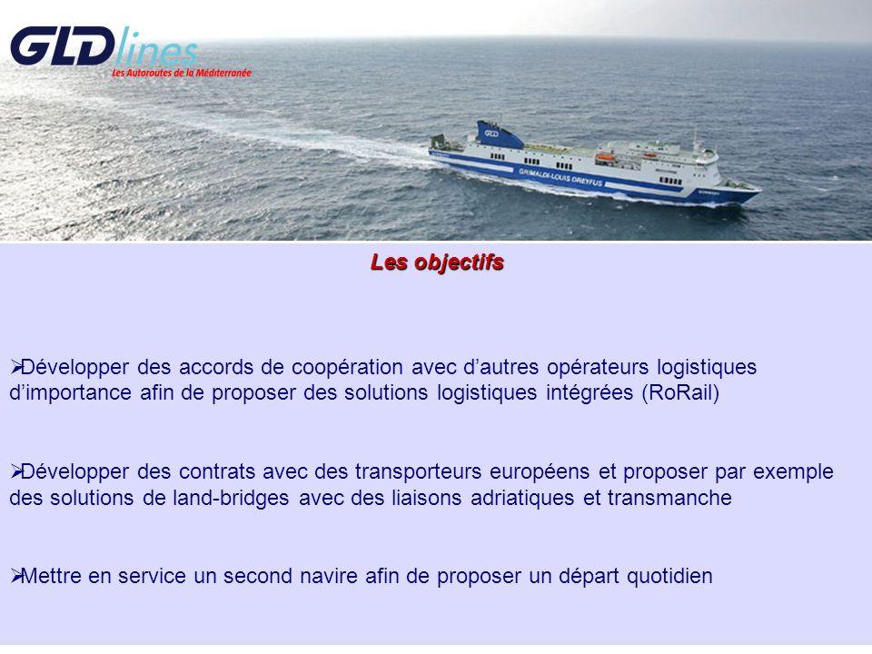 Les objectifs Développer des accords de coopération avec dautres opérateurs logistiques dimportance afin de proposer des solutions logistiques intégré