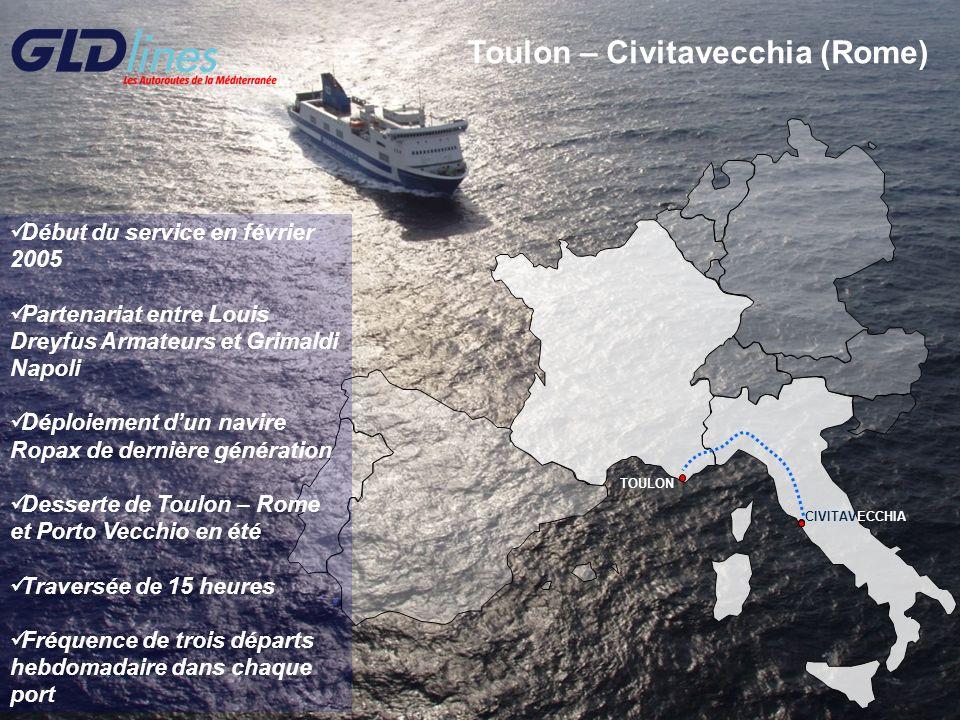 TOULON CIVITAVECCHIA Toulon – Civitavecchia (Rome) Début du service en février 2005 Partenariat entre Louis Dreyfus Armateurs et Grimaldi Napoli Déplo