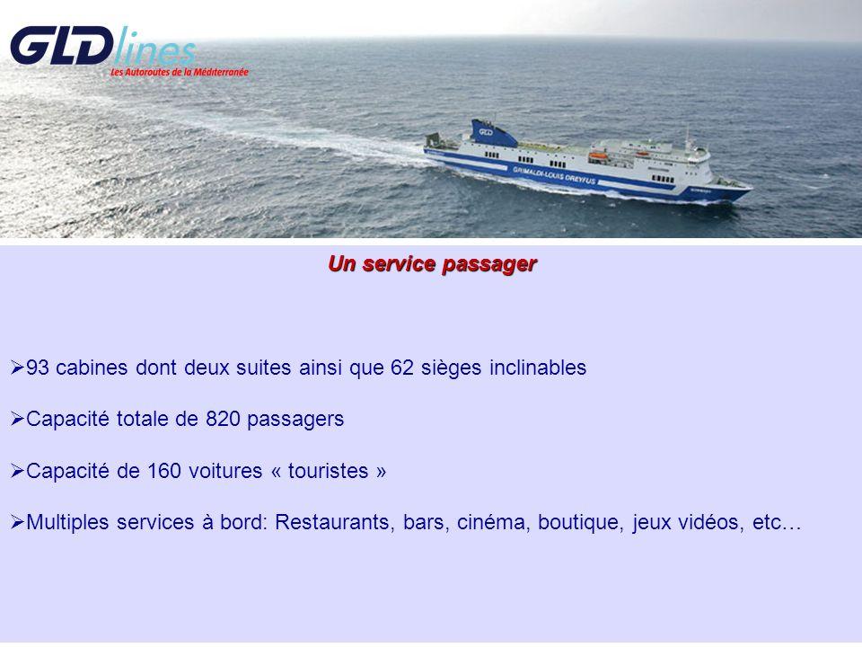 Un service passager 93 cabines dont deux suites ainsi que 62 sièges inclinables Capacité totale de 820 passagers Capacité de 160 voitures « touristes