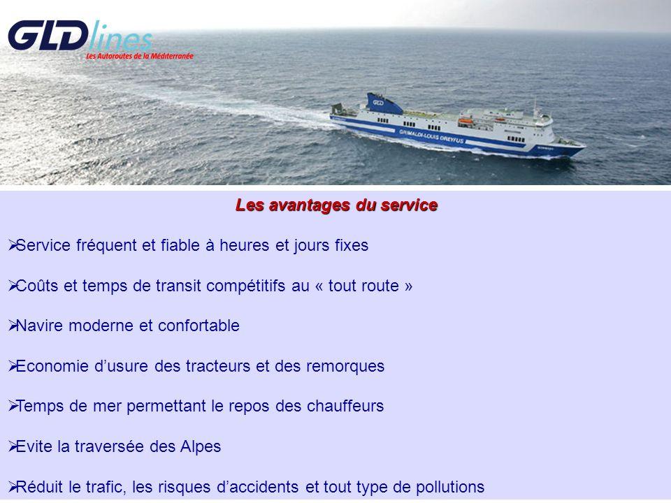 Les avantages du service Service fréquent et fiable à heures et jours fixes Coûts et temps de transit compétitifs au « tout route » Navire moderne et