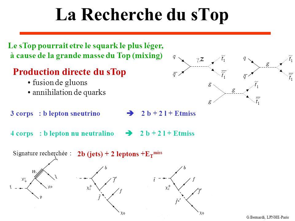 G.Bernardi, LPNHE-Paris La Recherche du sTop 3 corps : b lepton sneutrino 2 b + 2 l + Etmiss 4 corps : b lepton nu neutralino 2 b + 2 l + Etmiss,Z Pro
