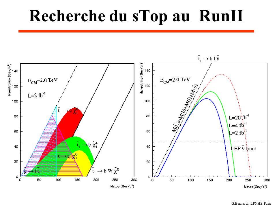 G.Bernardi, LPNHE-Paris Recherche du sTop au RunII