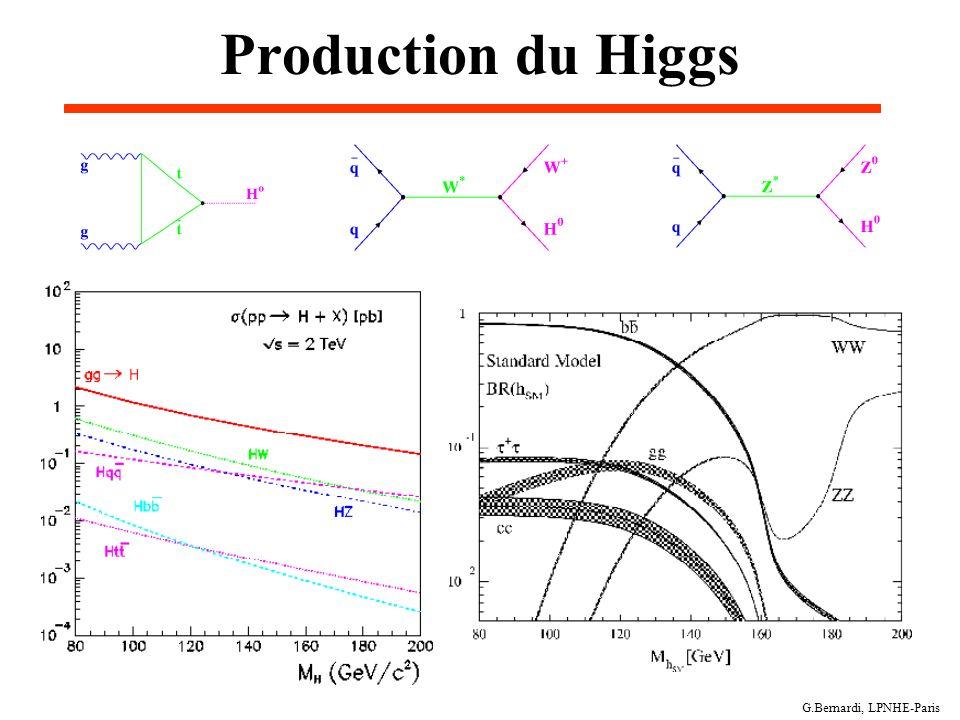 G.Bernardi, LPNHE-Paris Production du Higgs