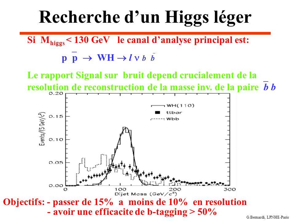 G.Bernardi, LPNHE-Paris Recherche dun Higgs léger Si M higgs < 130 GeV le canal danalyse principal est: p p WH l b b Le rapport Signal sur bruit depen