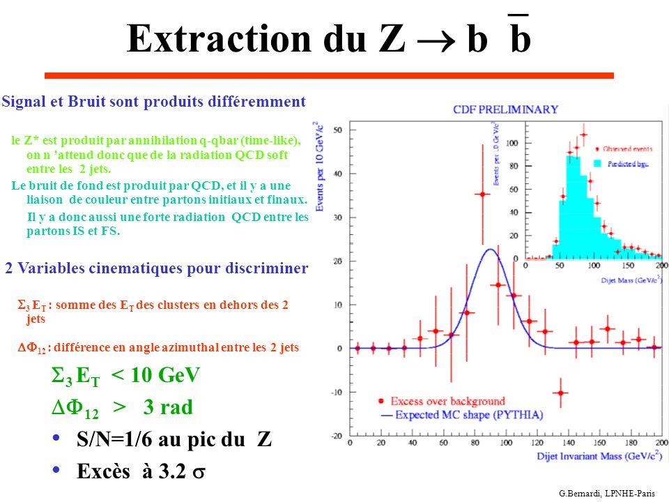 G.Bernardi, LPNHE-Paris Extraction du Z b b 3 E T < 10 GeV 12 > 3 rad S/N=1/6 au pic du Z Excès à 3.2 Signal et Bruit sont produits différemment le Z*