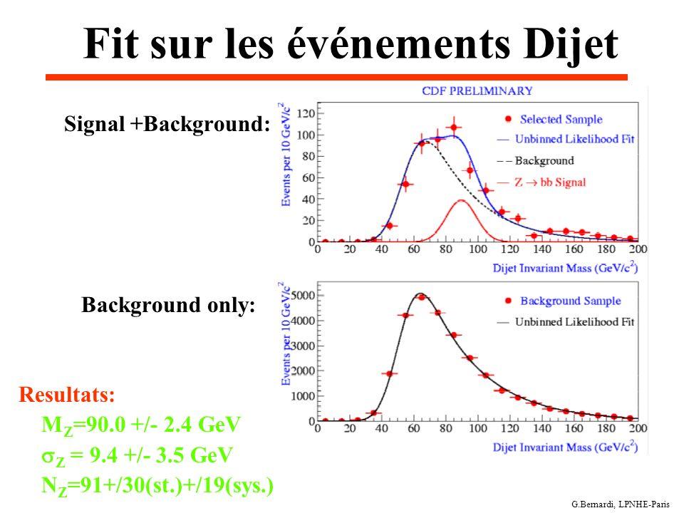 G.Bernardi, LPNHE-Paris Fit sur les événements Dijet Signal +Background: Background only: Resultats: M Z =90.0 +/- 2.4 GeV Z = 9.4 +/- 3.5 GeV N Z =91