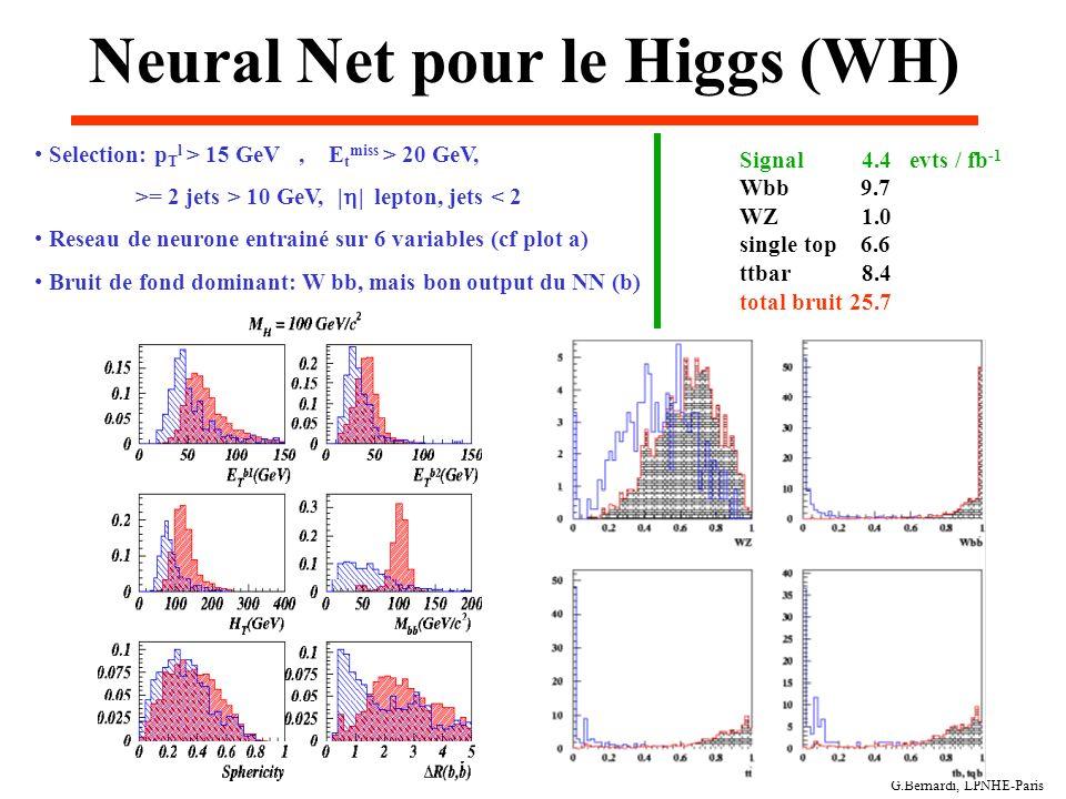 G.Bernardi, LPNHE-Paris Neural Net pour le Higgs (WH) Selection: p T l > 15 GeV, E t miss > 20 GeV, >= 2 jets > 10 GeV, | | lepton, jets < 2 Reseau de