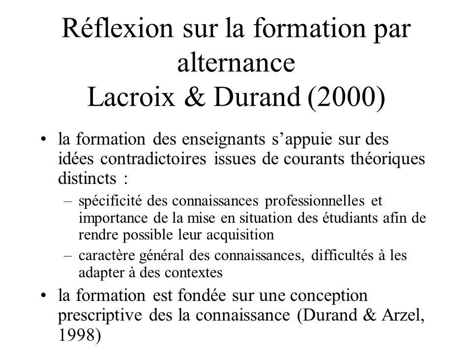 Réflexion sur la formation par alternance Lacroix & Durand (2000) la formation des enseignants sappuie sur des idées contradictoires issues de courant