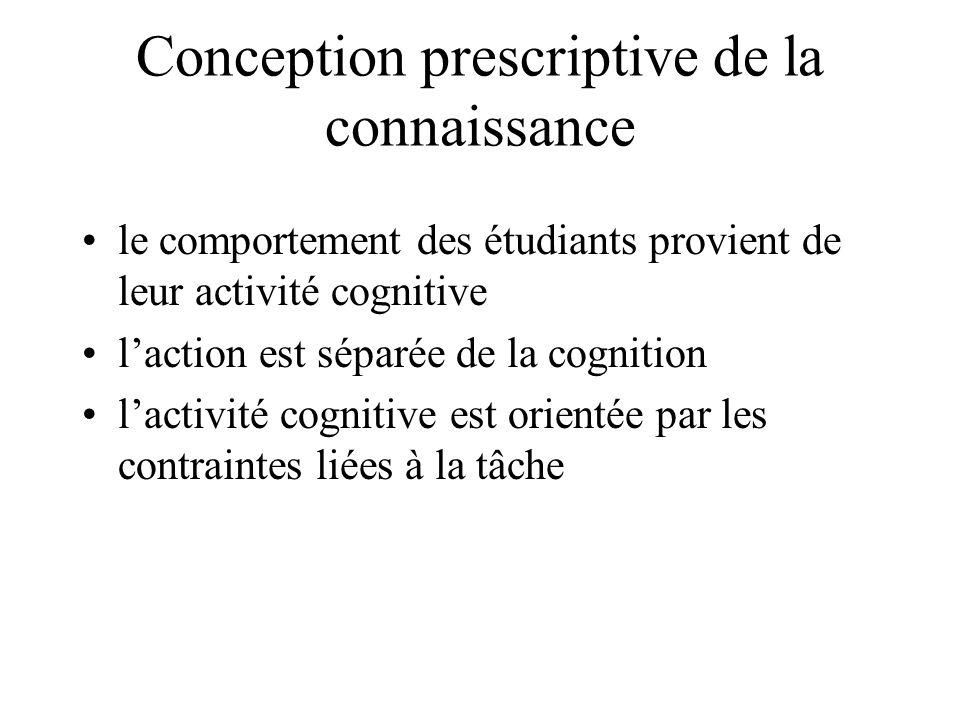 Conception prescriptive de la connaissance le comportement des étudiants provient de leur activité cognitive laction est séparée de la cognition lacti