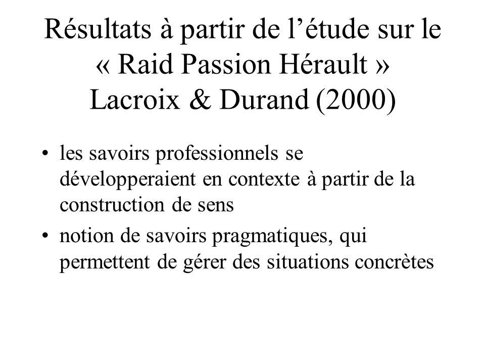 Résultats à partir de létude sur le « Raid Passion Hérault » Lacroix & Durand (2000) les savoirs professionnels se développeraient en contexte à parti