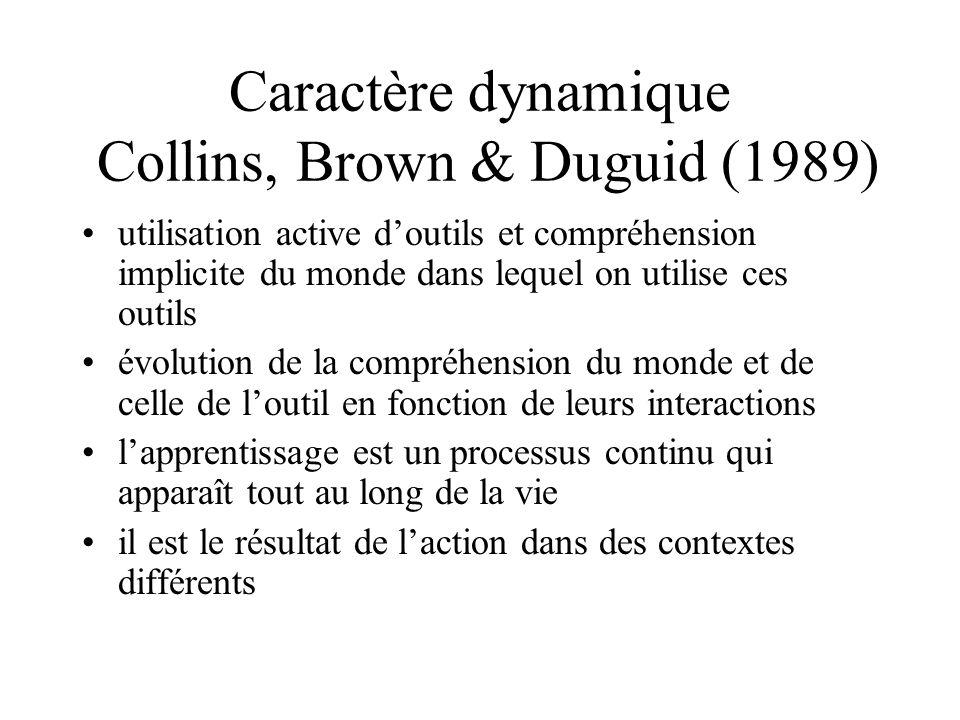 Caractère dynamique Collins, Brown & Duguid (1989) utilisation active doutils et compréhension implicite du monde dans lequel on utilise ces outils év