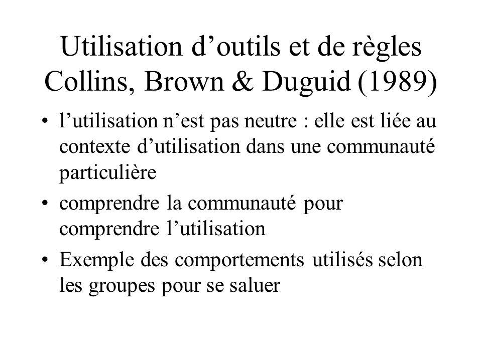 Utilisation doutils et de règles Collins, Brown & Duguid (1989) lutilisation nest pas neutre : elle est liée au contexte dutilisation dans une communa