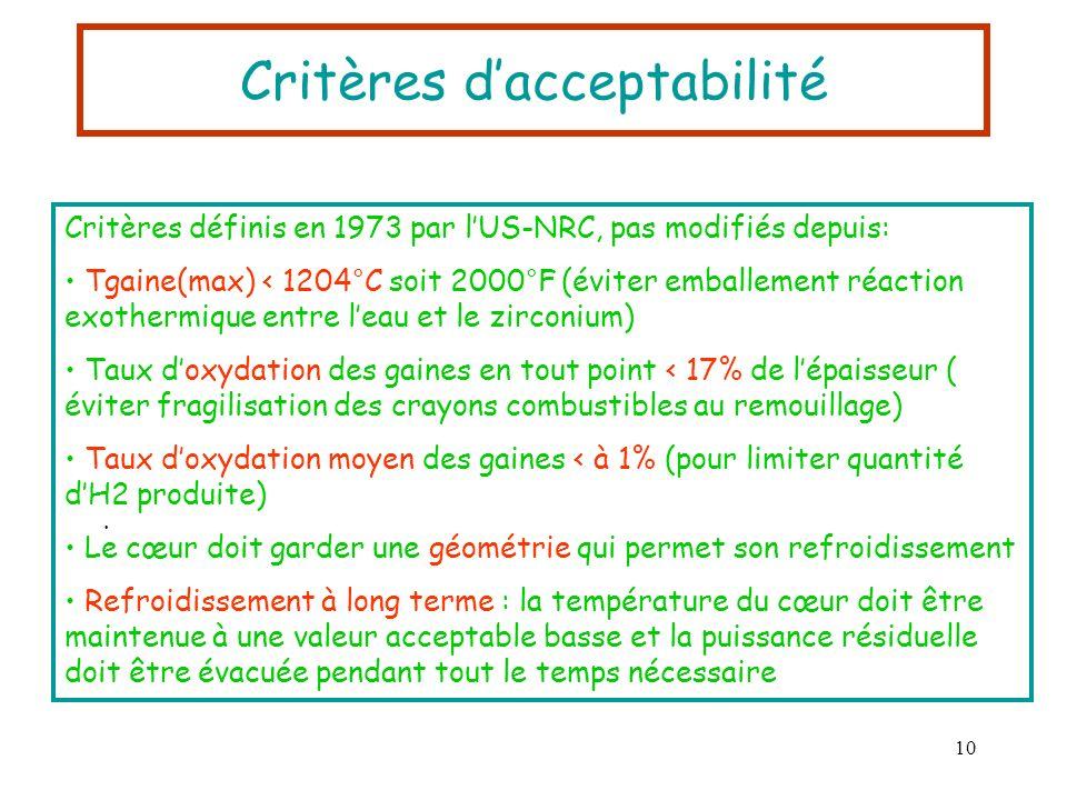 10 Critères dacceptabilité · Critères définis en 1973 par lUS-NRC, pas modifiés depuis: Tgaine(max) < 1204°C soit 2000°F (éviter emballement réaction