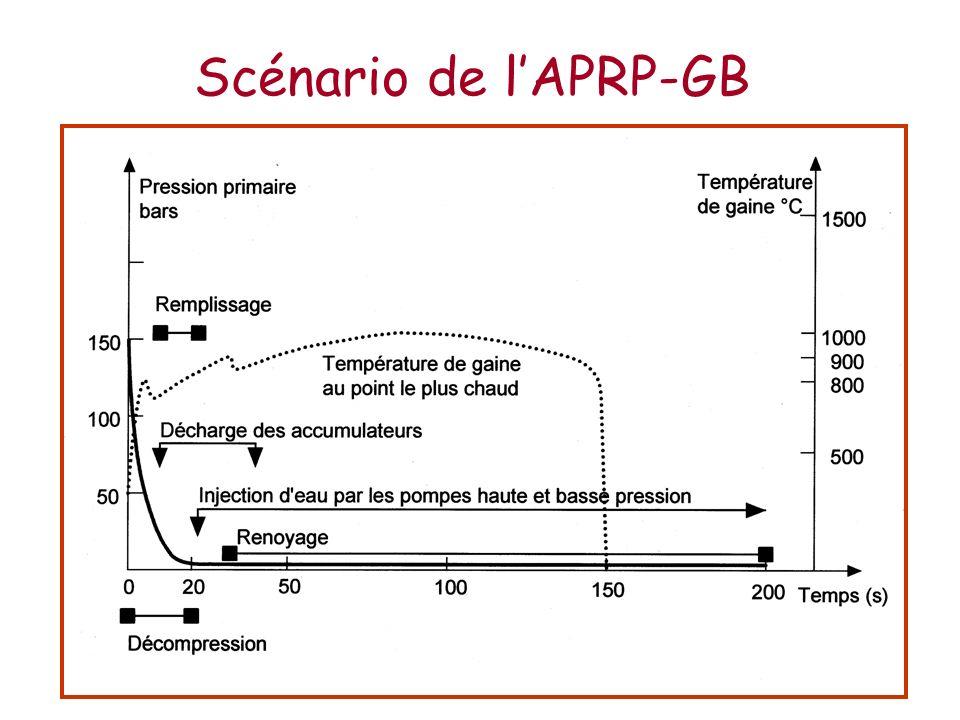 11 Scénario de lAPRP-GB