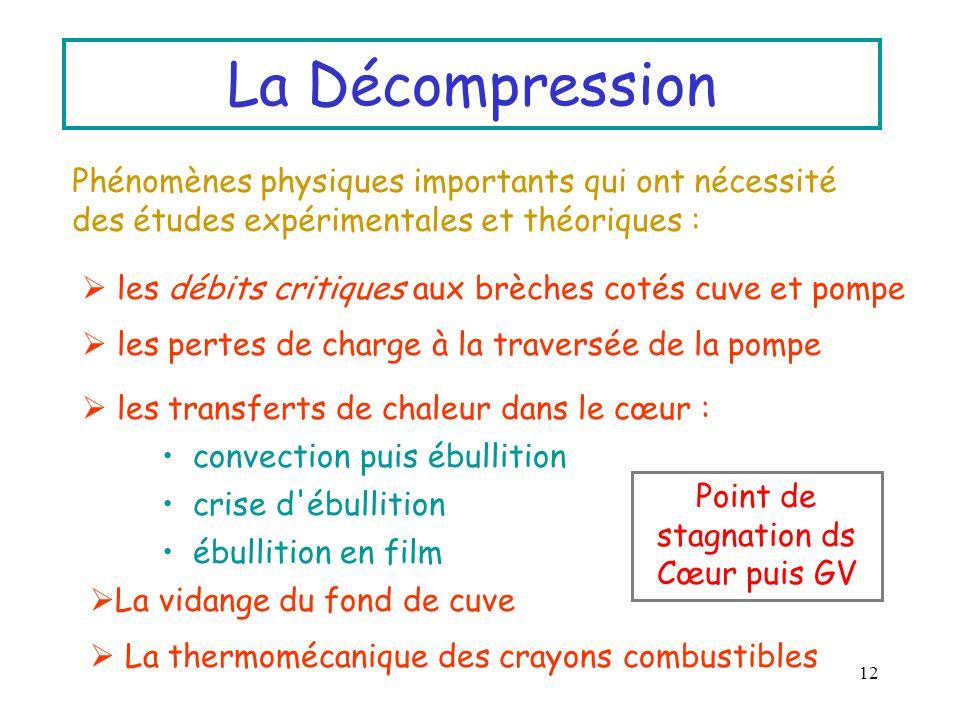 12 La Décompression les débits critiques aux brèches cotés cuve et pompe les transferts de chaleur dans le cœur : La thermomécanique des crayons combu