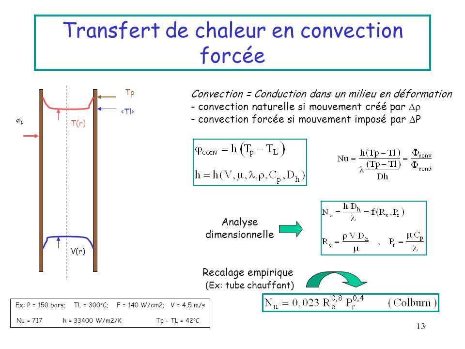 13 Transfert de chaleur en convection forcée Convection = Conduction dans un milieu en déformation - convection naturelle si mouvement créé par - conv