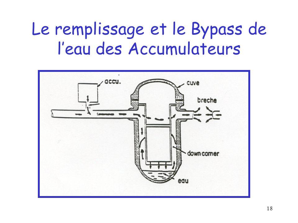 18 Le remplissage et le Bypass de leau des Accumulateurs