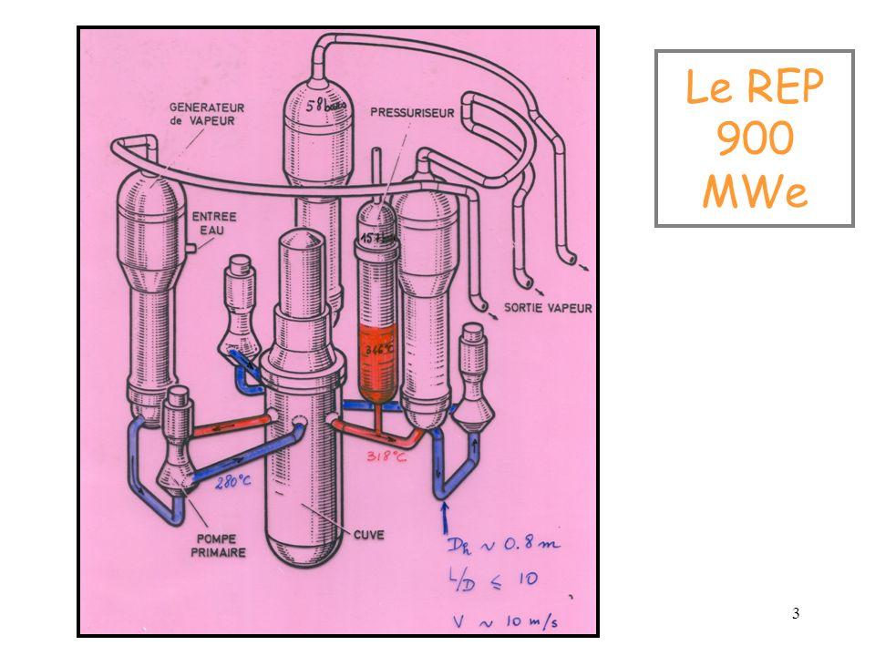 3 Le REP 900 MWe