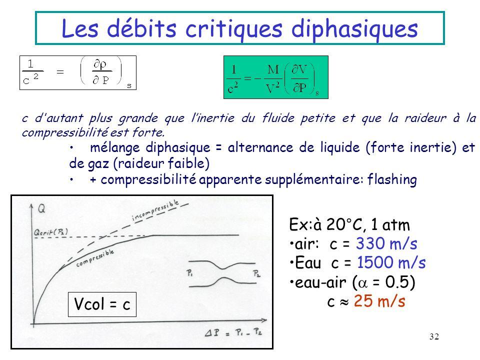 32 Les débits critiques diphasiques c d'autant plus grande que linertie du fluide petite et que la raideur à la compressibilité est forte. mélange dip