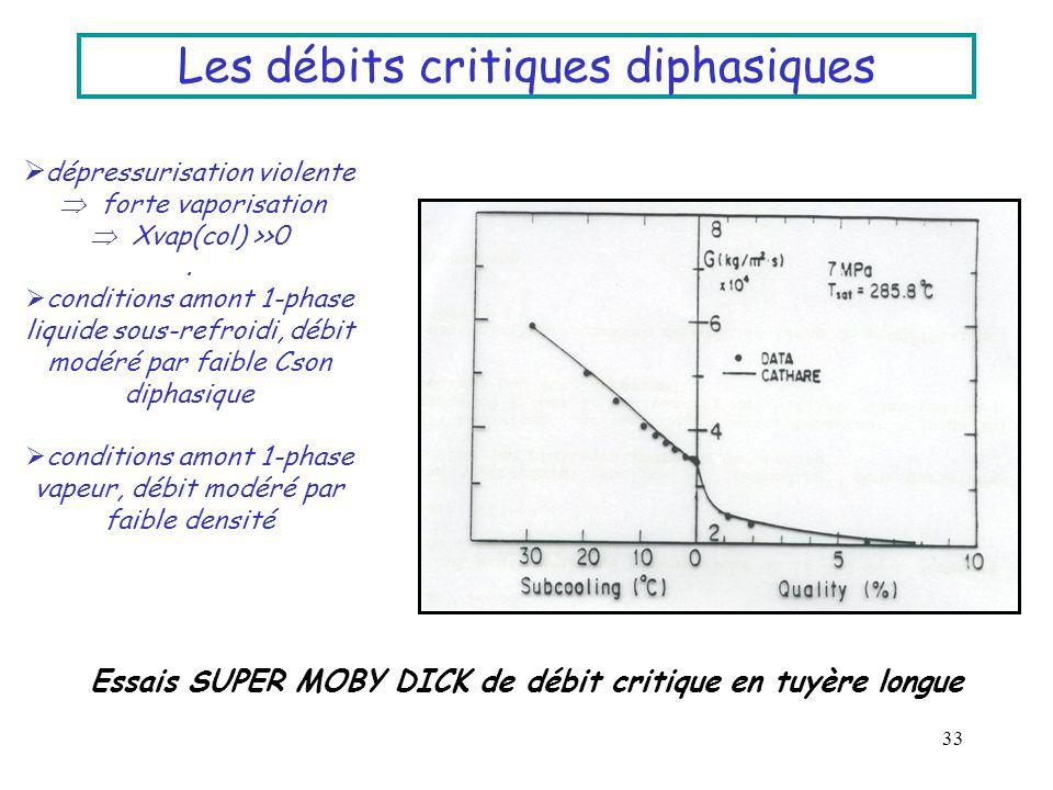 33 Les débits critiques diphasiques dépressurisation violente forte vaporisation Xvap(col) >>0. conditions amont 1-phase liquide sous-refroidi, débit