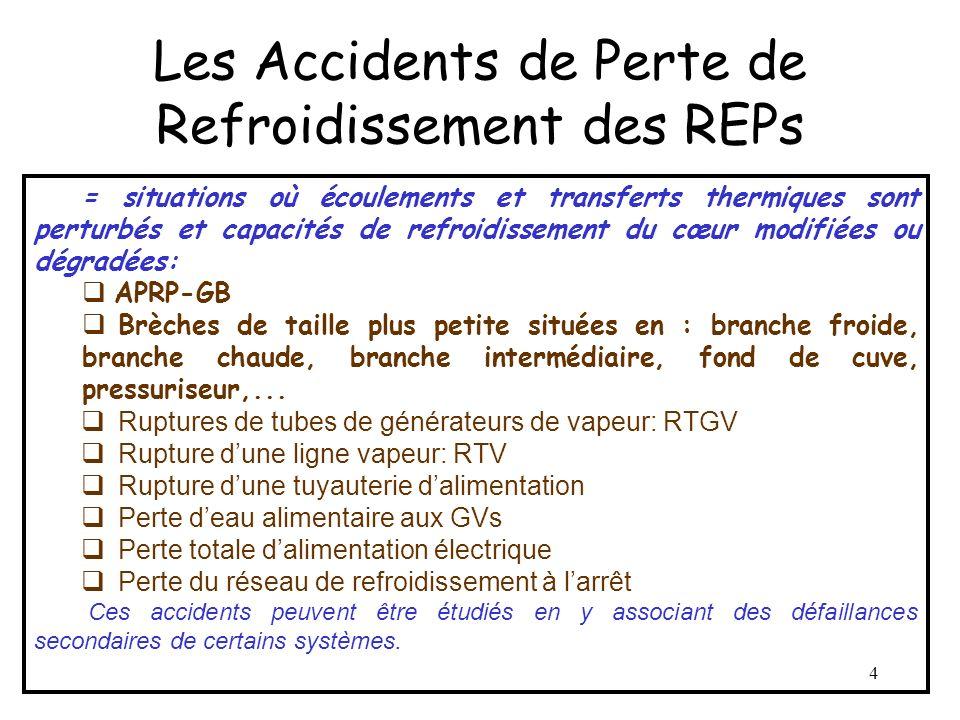 4 Les Accidents de Perte de Refroidissement des REPs = situations où écoulements et transferts thermiques sont perturbés et capacités de refroidisseme