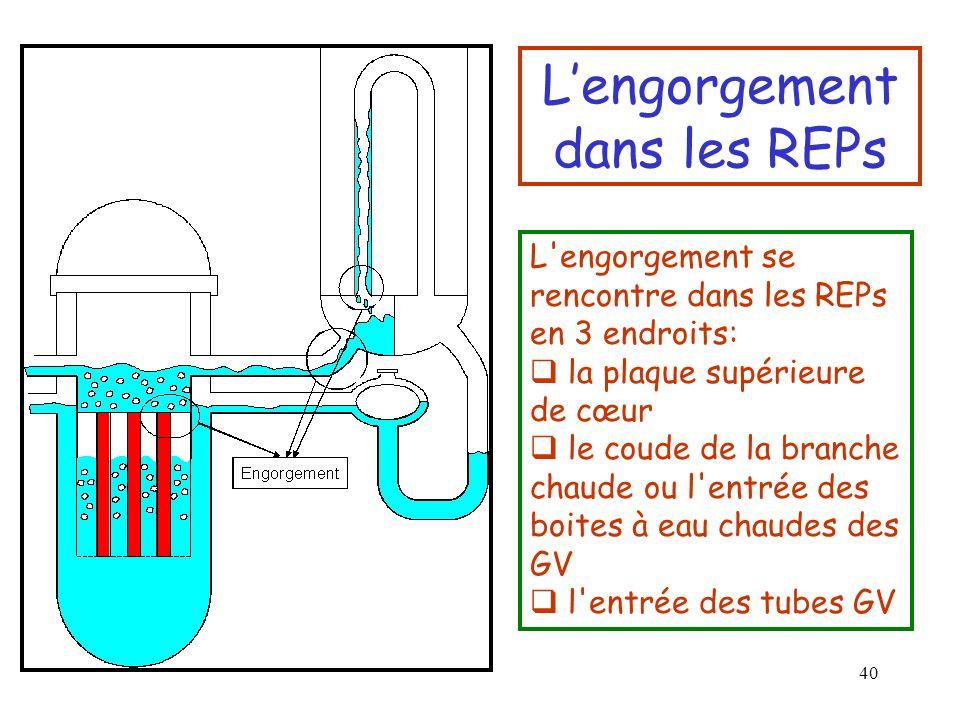 40 Lengorgement dans les REPs L'engorgement se rencontre dans les REPs en 3 endroits: la plaque supérieure de cœur le coude de la branche chaude ou l'