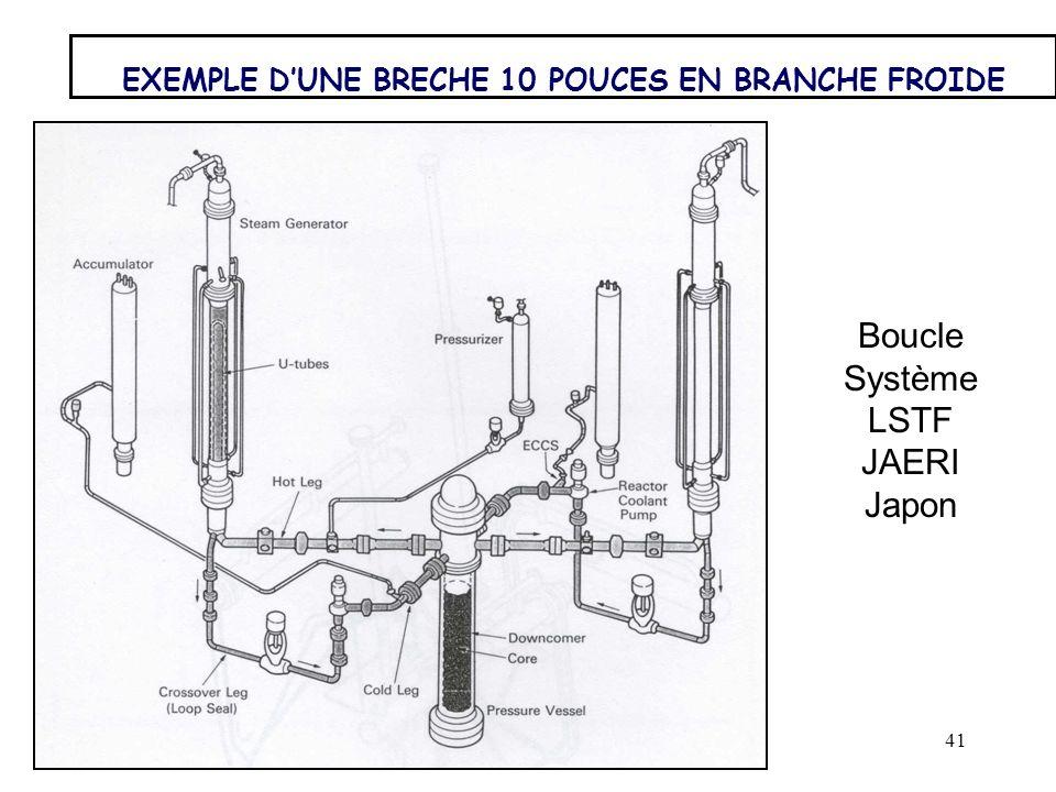 41 EXEMPLE DUNE BRECHE 10 POUCES EN BRANCHE FROIDE Boucle Système LSTF JAERI Japon